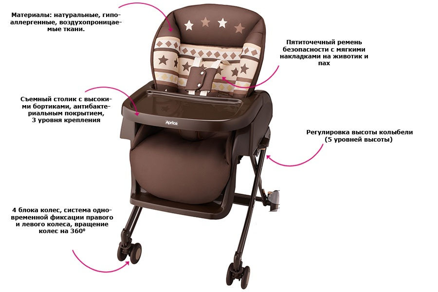 кресло стульчика aprica: фото